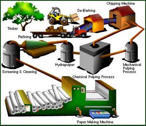 Sampling procedure in research paper - Select Expert